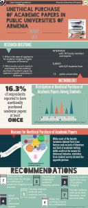 Infographic-ENG