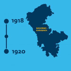 Karabakh_map_1918-1920